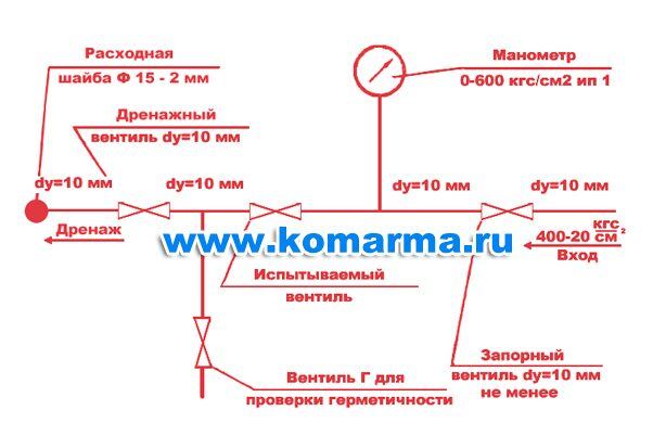 Схема вентиля АВ-013