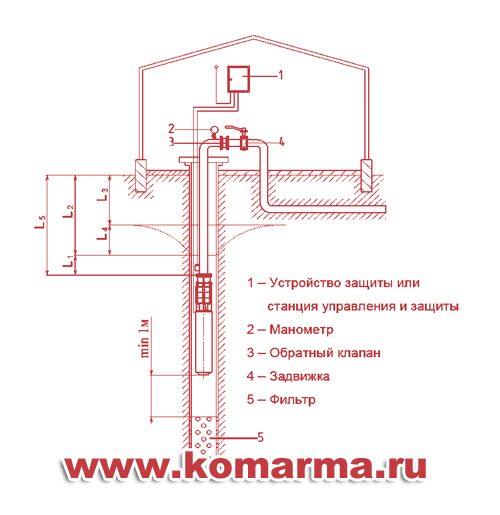 """,""komarma.ru"
