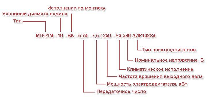 Обозначение мотор-редуктора МПО1 М