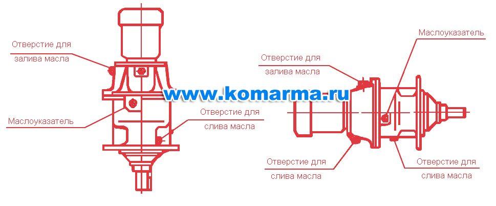 Схема заливных и сливных устройств на мотор-редукторе МПО1