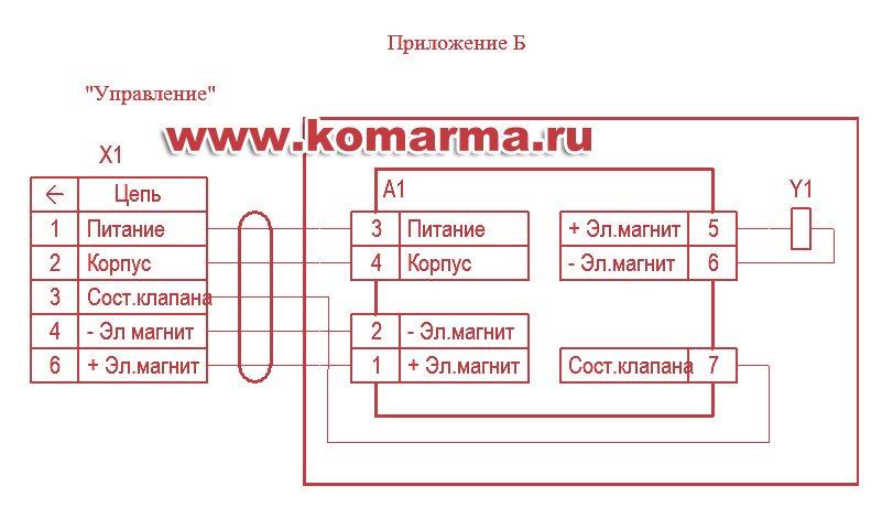 (СД). Схема подключения