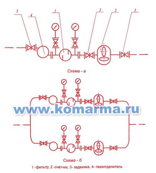 shema-ustanovki-schetchika-ppo.  Схема установки счетчика ППО.