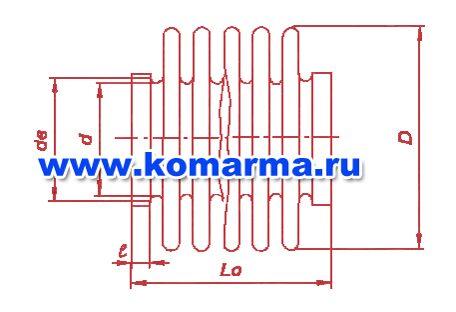 Многослойный сильфон ОСТ 3-3338-76 исполнение 1